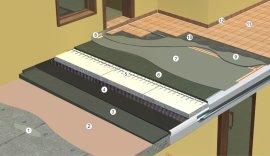 Хидроизолация на тераси и балкон на ниски цени
